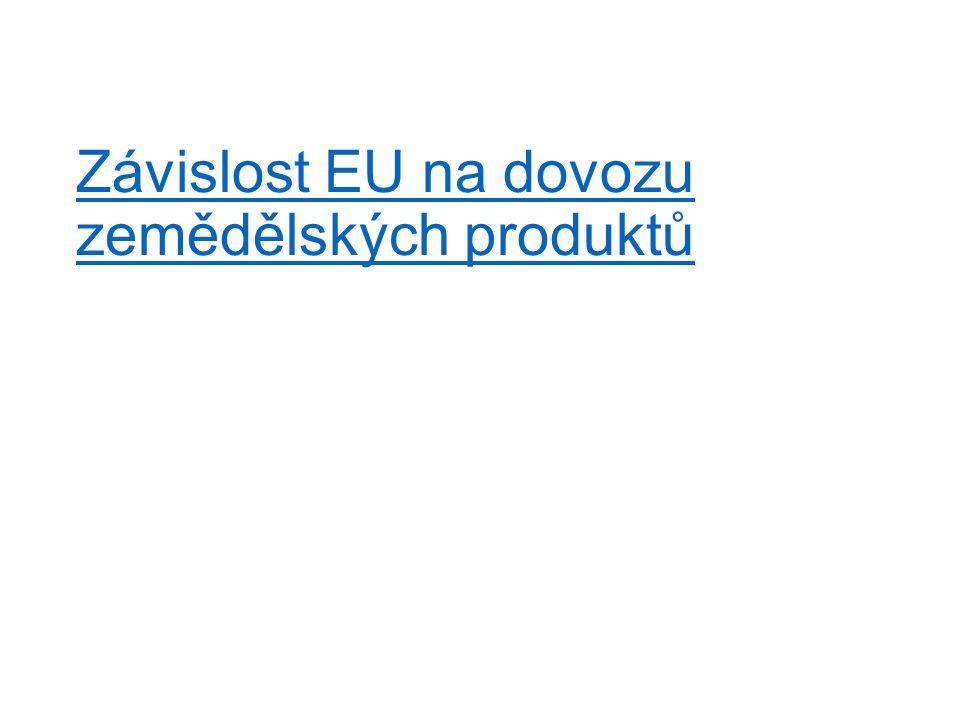 Závislost EU na dovozu zemědělských produktů