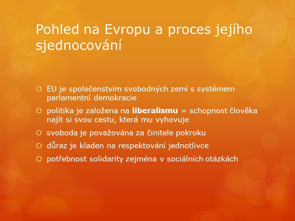 Pohled na Evropu a proces jejího sjednocování  EU je společenstvím svobodných zemí s systémem parlamentní demokracie  politika je založena na libera
