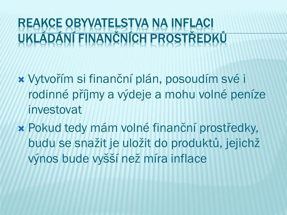  Vytvořím si finanční plán, posoudím své i rodinné příjmy a výdeje a mohu volné peníze investovat  Pokud tedy mám volné finanční prostředky, budu se