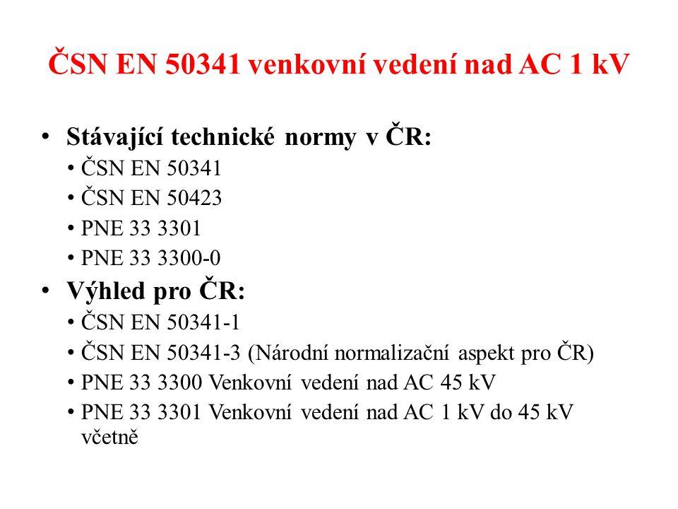 ČSN EN 50341 venkovní vedení nad AC 1 kV • Stávající technické normy v ČR: • ČSN EN 50341 • ČSN EN 50423 • PNE 33 3301 • PNE 33 3300-0 • Výhled pro ČR: • ČSN EN 50341-1 • ČSN EN 50341-3 (Národní normalizační aspekt pro ČR) • PNE 33 3300 Venkovní vedení nad AC 45 kV • PNE 33 3301 Venkovní vedení nad AC 1 kV do 45 kV včetně