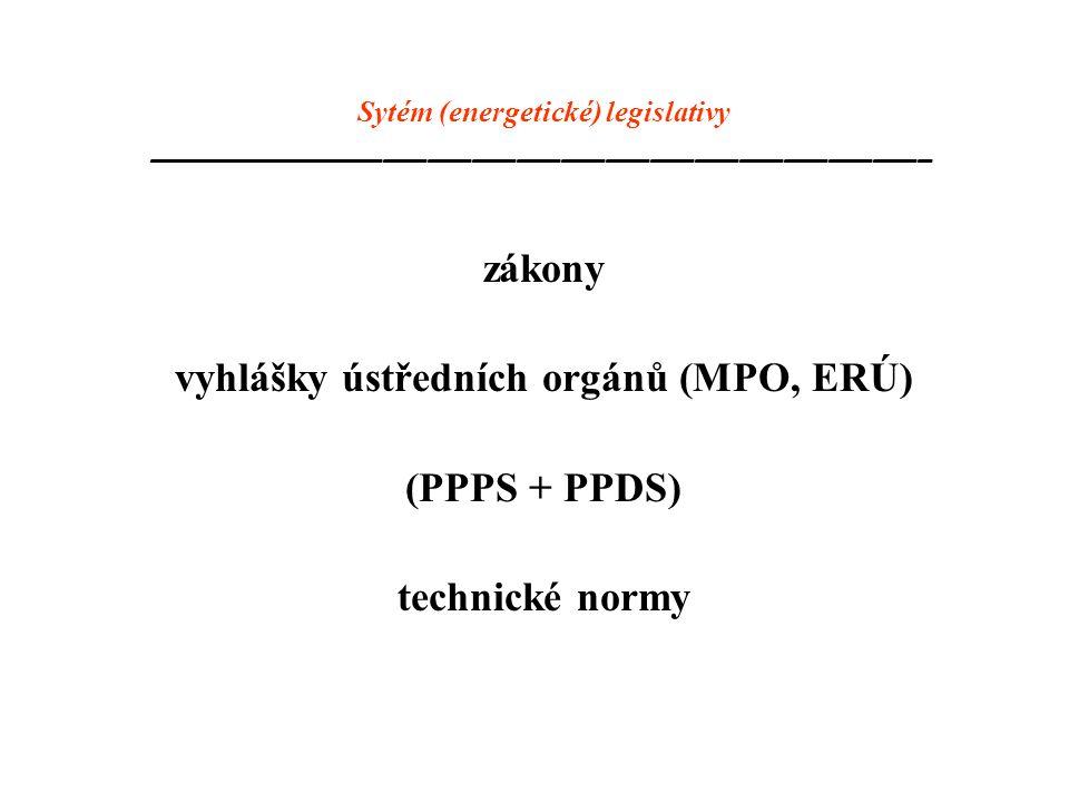 Sytém (energetické) legislativy _____________________________________________________ zákony vyhlášky ústředních orgánů (MPO, ERÚ) (PPPS + PPDS) technické normy
