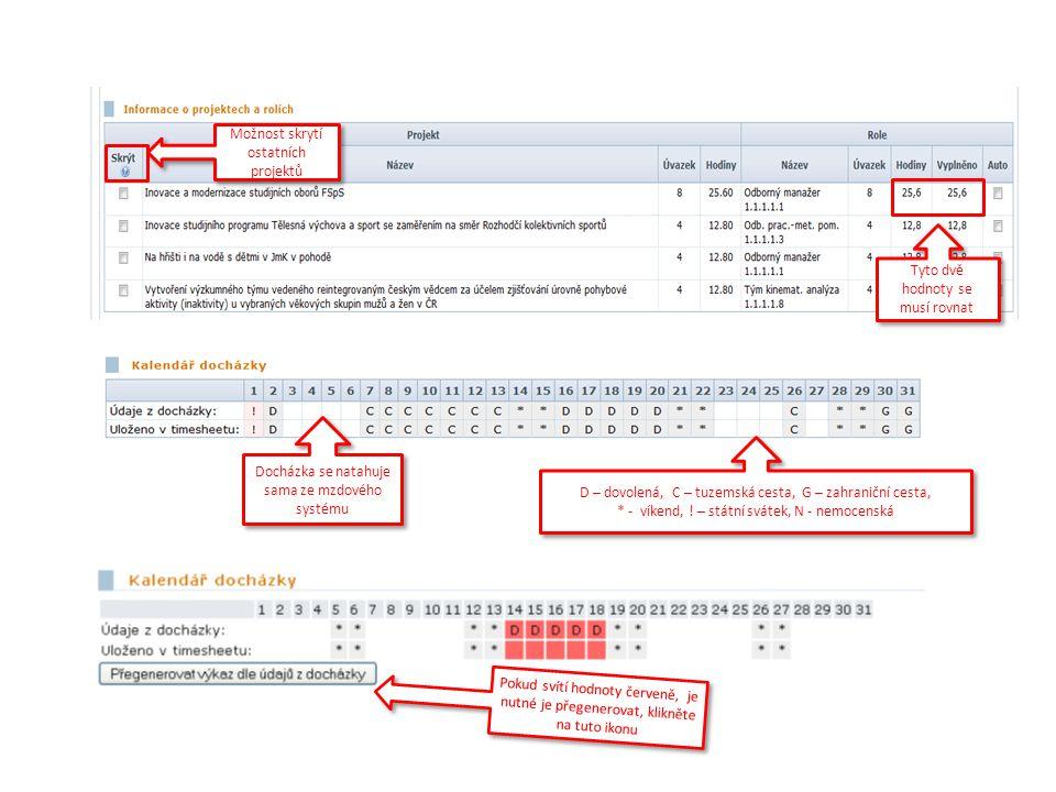 Porovnání s týdenním úvazkem (automaticky nataženým ze systému) Součet Vámi vyplněných hodin za týden Popis aktivity (max.