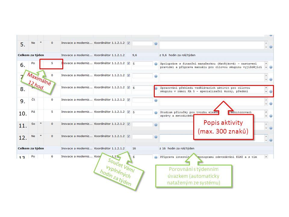 Porovnání s týdenním úvazkem (automaticky nataženým ze systému) Součet Vámi vyplněných hodin za týden Popis aktivity (max. 300 znaků) Popis aktivity (