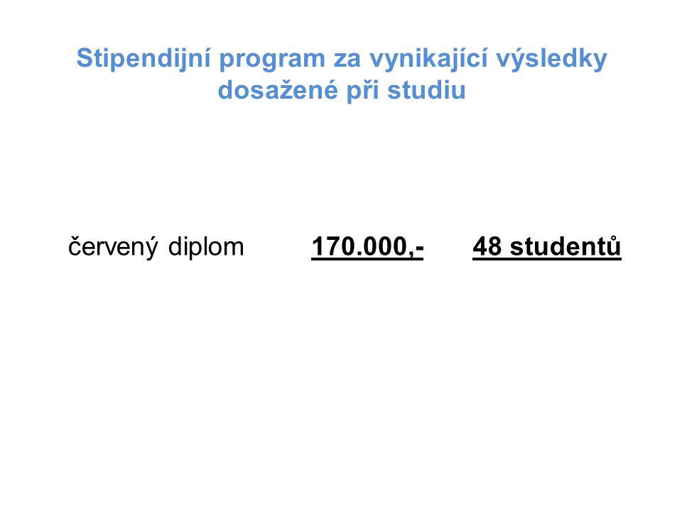 Stipendijní program za vynikající výsledky dosažené při studiu červený diplom170.000,-48 studentů