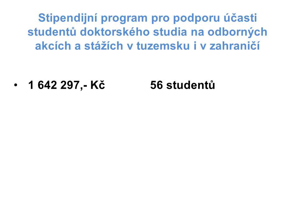 Stipendijní program pro podporu účasti studentů doktorského studia na odborných akcích a stážích v tuzemsku i v zahraničí • 1 642 297,- Kč 56 studentů