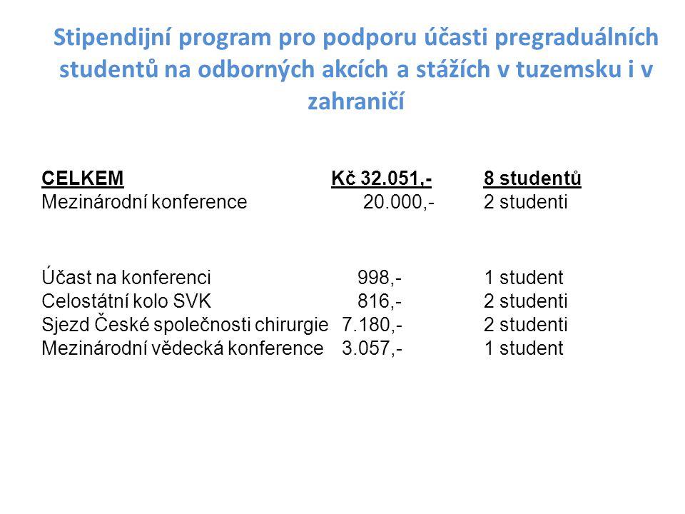 Stipendijní program pro podporu účasti pregraduálních studentů na odborných akcích a stážích v tuzemsku i v zahraničí CELKEMKč 32.051,-8 studentů Mezi