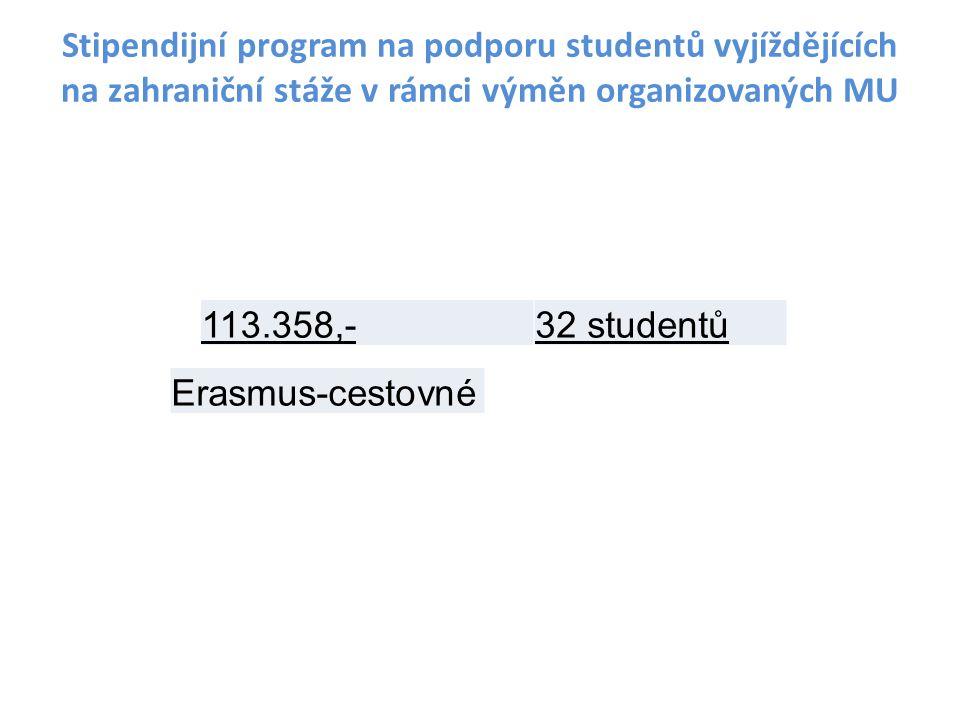 Stipendijní program na podporu studentů vyjíždějících na zahraniční stáže v rámci výměn organizovaných MU 113.358,-32 studentů Erasmus-cestovné
