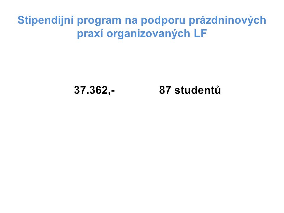 Stipendijní program na podporu tvůrčí činnosti studentů, tj.