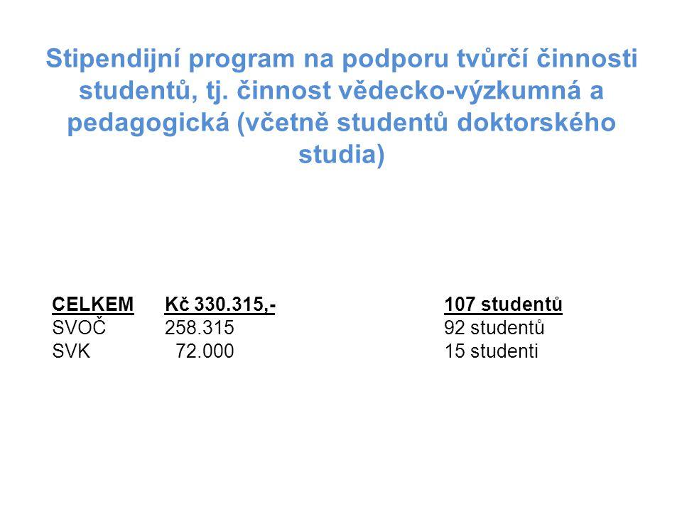 Stipendijní program na podporu tvůrčí činnosti studentů, tj. činnost vědecko-výzkumná a pedagogická (včetně studentů doktorského studia) CELKEMKč 330.