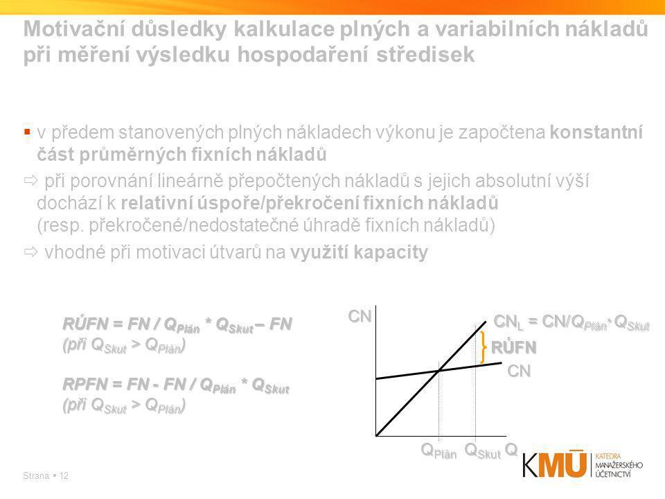 Strana  12 Motivační důsledky kalkulace plných a variabilních nákladů při měření výsledku hospodaření středisek vv předem stanovených plných náklad