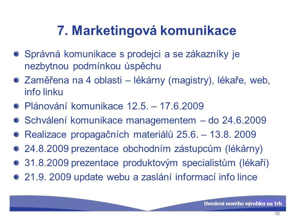 Uvedení nového výrobku na trh 7. Marketingová komunikace Správná komunikace s prodejci a se zákazníky je nezbytnou podmínkou úspěchu Zaměřena na 4 obl