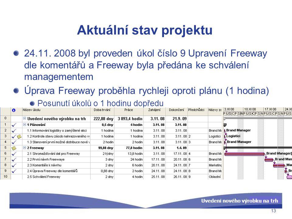 Uvedení nového výrobku na trh Aktuální stav projektu 24.11. 2008 byl proveden úkol číslo 9 Upravení Freeway dle komentářů a Freeway byla předána ke sc