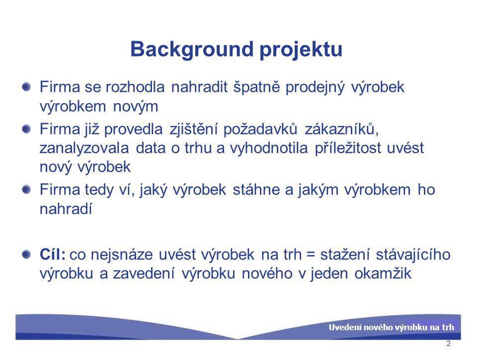 Uvedení nového výrobku na trh Background projektu Firma se rozhodla nahradit špatně prodejný výrobek výrobkem novým Firma již provedla zjištění požada