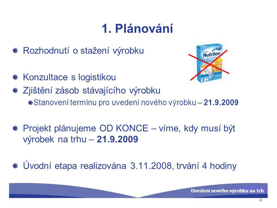 Uvedení nového výrobku na trh 1. Plánování Rozhodnutí o stažení výrobku Konzultace s logistikou Zjištění zásob stávajícího výrobku Stanovení termínu p