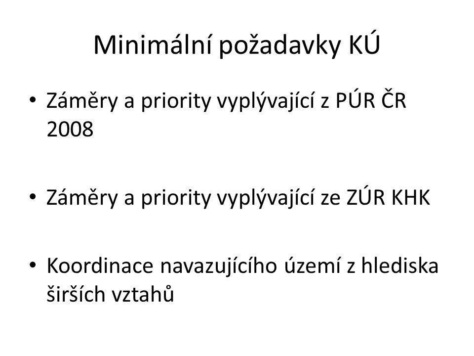 Minimální požadavky KÚ • Záměry a priority vyplývající z PÚR ČR 2008 • Záměry a priority vyplývající ze ZÚR KHK • Koordinace navazujícího území z hlediska širších vztahů