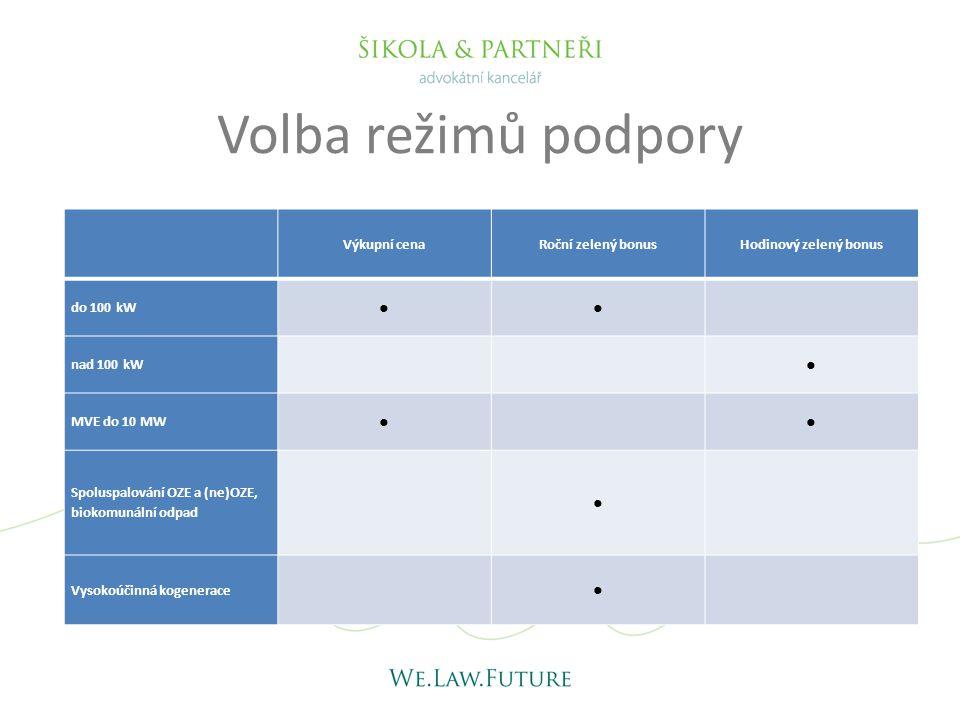 Mgr. Luděk Šikola E-mail: ludek.sikola@aksikola.czludek.sikola@aksikola.cz