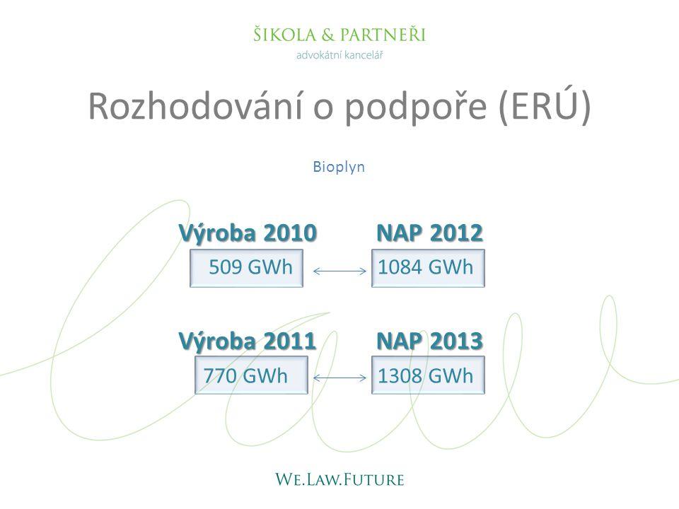 Rozhodování o podpoře (ERÚ) Výroba 2010 Výroba 2010 509 GWh Výroba 2011 Výroba 2011 770 GWh NAP 2012 NAP 2012 1084 GWh NAP 2013 NAP 2013 1308 GWh Bioplyn