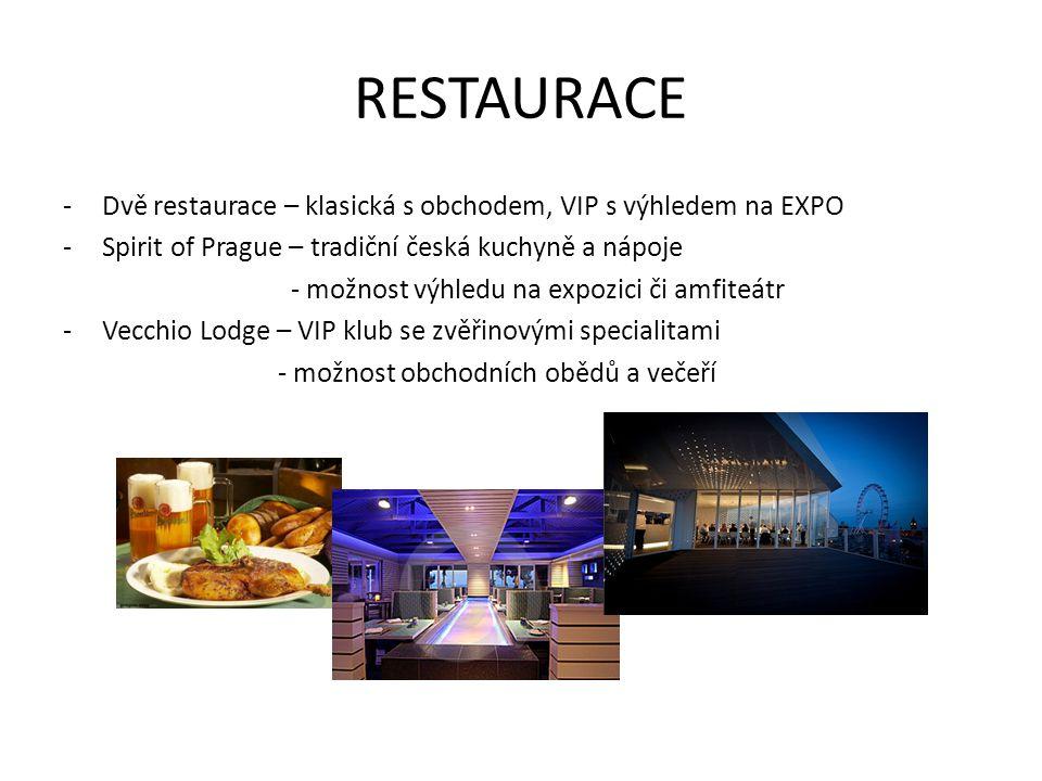 RESTAURACE -Dvě restaurace – klasická s obchodem, VIP s výhledem na EXPO -Spirit of Prague – tradiční česká kuchyně a nápoje - možnost výhledu na expo