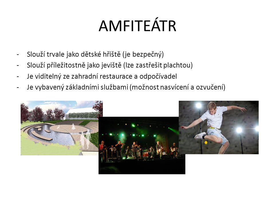 AMFITEÁTR -Slouží trvale jako dětské hřiště (je bezpečný) -Slouží příležitostně jako jeviště (lze zastřešit plachtou) -Je viditelný ze zahradní restau
