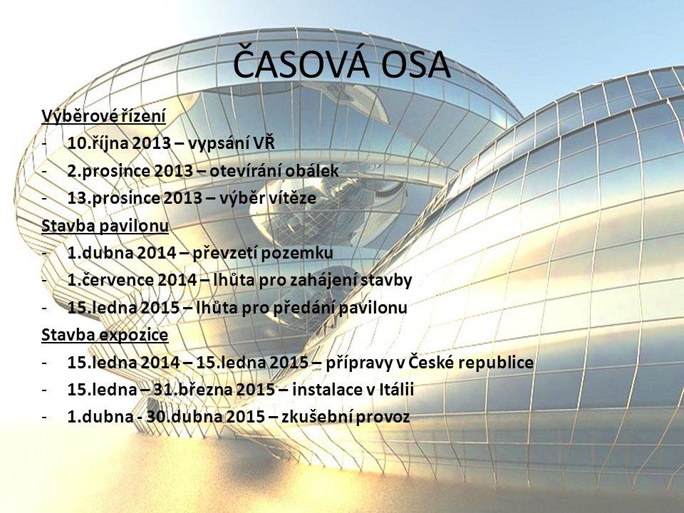 ČASOVÁ OSA Výběrové řízení -10.října 2013 – vypsání VŘ -2.prosince 2013 – otevírání obálek -13.prosince 2013 – výběr vítěze Stavba pavilonu -1.dubna 2