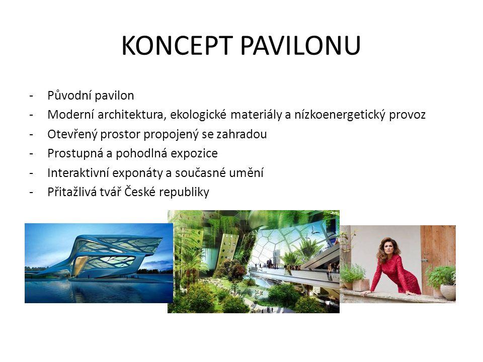 KONCEPT PAVILONU -Původní pavilon -Moderní architektura, ekologické materiály a nízkoenergetický provoz -Otevřený prostor propojený se zahradou -Prost
