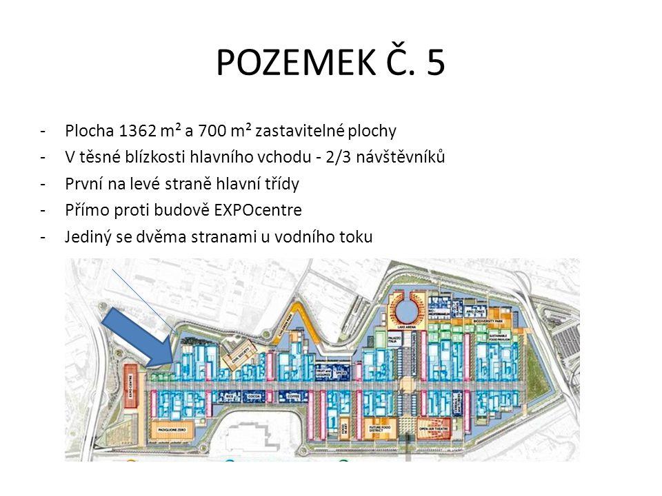 POZEMEK Č. 5 -Plocha 1362 m² a 700 m² zastavitelné plochy -V těsné blízkosti hlavního vchodu - 2/3 návštěvníků -První na levé straně hlavní třídy -Pří