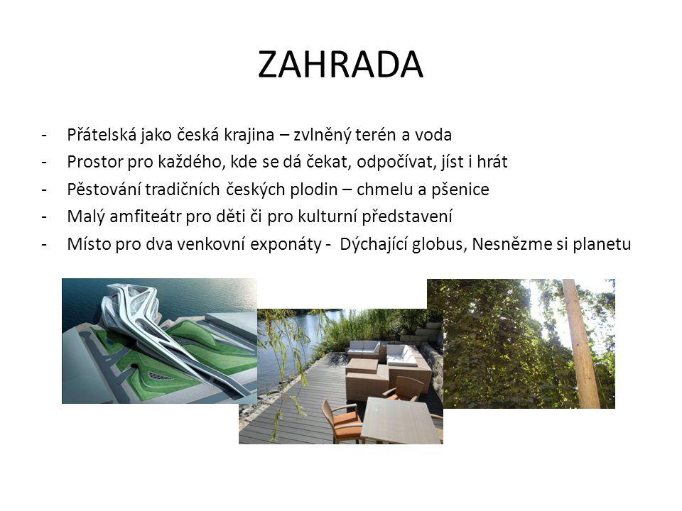 ZAHRADA -Přátelská jako česká krajina – zvlněný terén a voda -Prostor pro každého, kde se dá čekat, odpočívat, jíst i hrát -Pěstování tradičních český