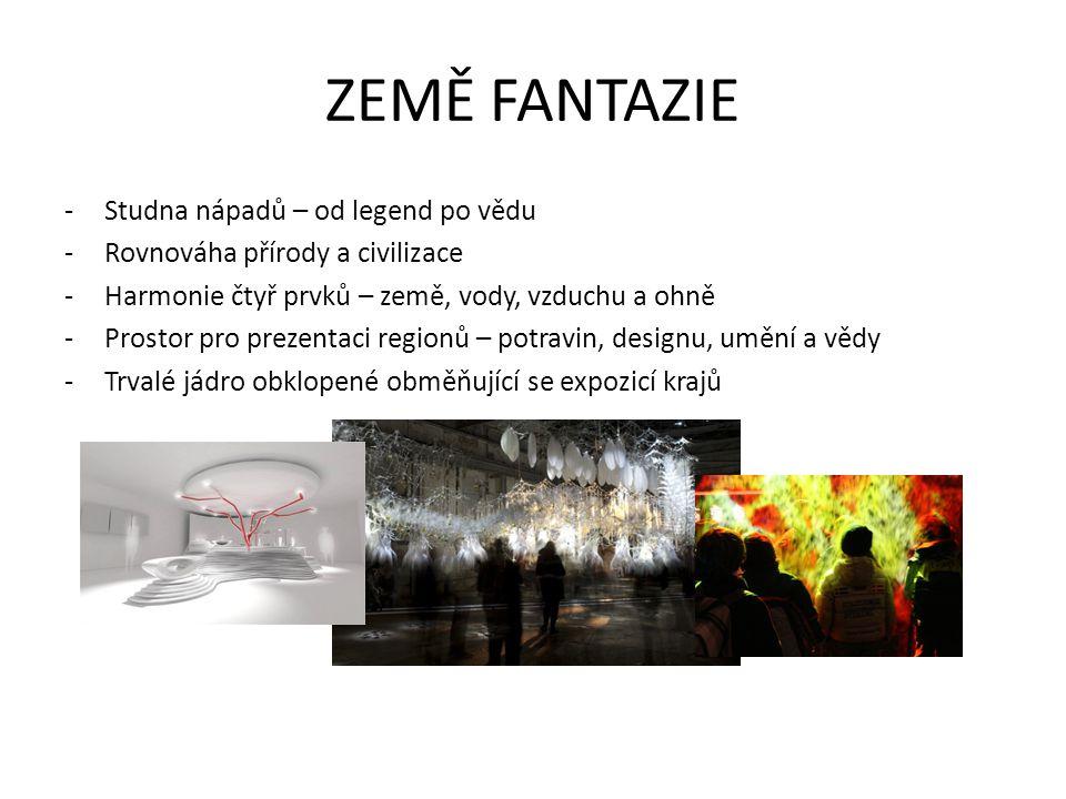 ZEMĚ FANTAZIE -Studna nápadů – od legend po vědu -Rovnováha přírody a civilizace -Harmonie čtyř prvků – země, vody, vzduchu a ohně -Prostor pro prezen