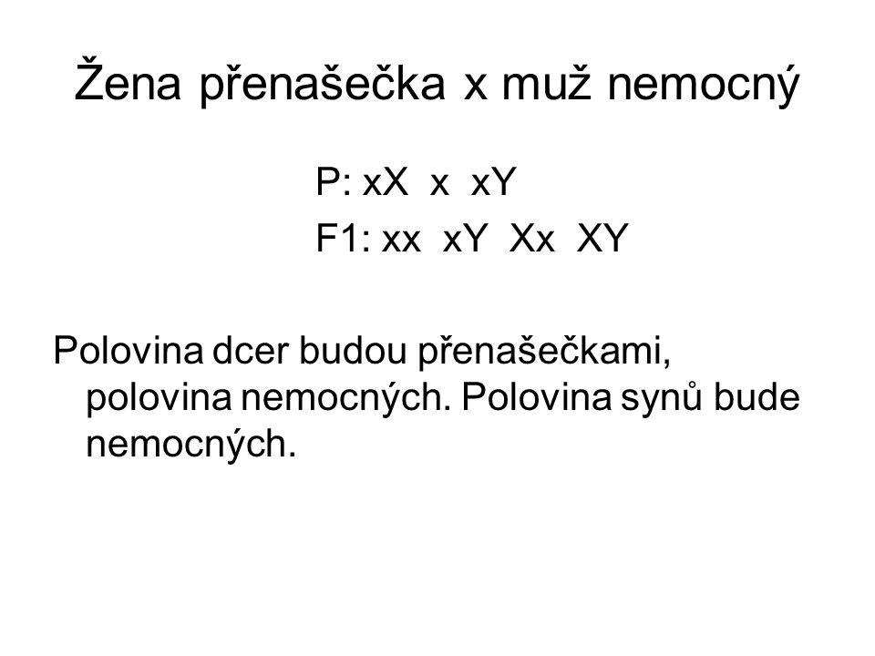 Žena přenašečka x muž nemocný P: xX x xY F1: xx xY Xx XY Polovina dcer budou přenašečkami, polovina nemocných.