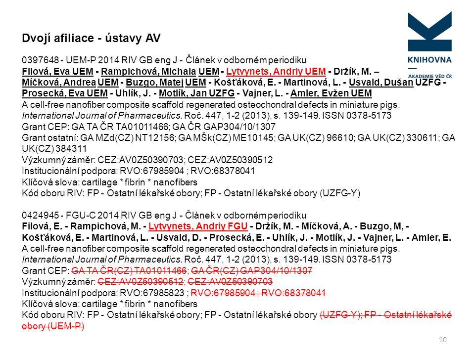 10 Dvojí afiliace - ústavy AV 0397648 - UEM-P 2014 RIV GB eng J - Článek v odborném periodiku Filová, Eva UEM - Rampichová, Michala UEM - Lytvynets, A