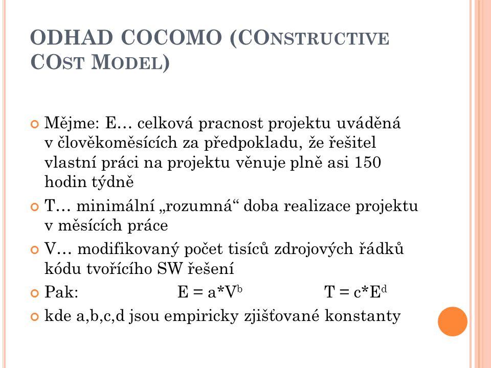 """ODHAD COCOMO (CO NSTRUCTIVE CO ST M ODEL ) Mějme: E… celková pracnost projektu uváděná v člověkoměsících za předpokladu, že řešitel vlastní práci na projektu věnuje plně asi 150 hodin týdně T… minimální """"rozumná doba realizace projektu v měsících práce V… modifikovaný počet tisíců zdrojových řádků kódu tvořícího SW řešení Pak: E = a*V b T = c*E d kde a,b,c,d jsou empiricky zjišťované konstanty"""