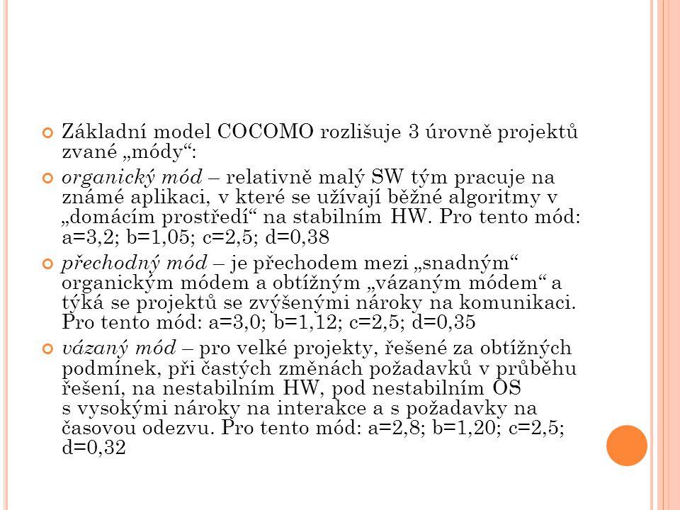 """Základní model COCOMO rozlišuje 3 úrovně projektů zvané """"módy : organický mód – relativně malý SW tým pracuje na známé aplikaci, v které se užívají běžné algoritmy v """"domácím prostředí na stabilním HW."""