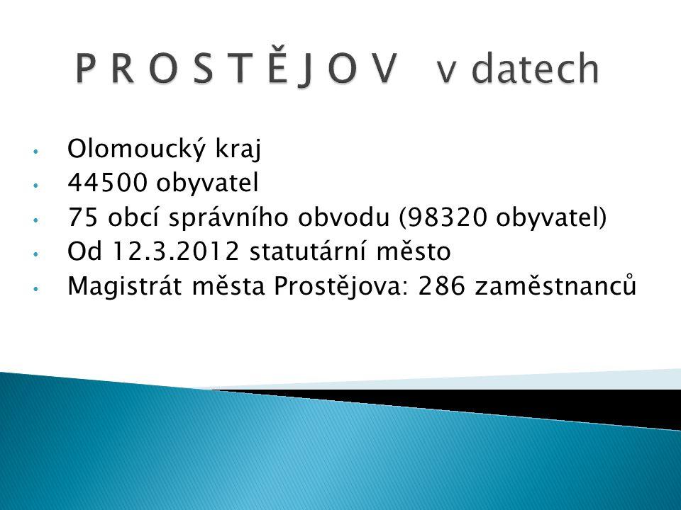 • Olomoucký kraj • 44500 obyvatel • 75 obcí správního obvodu (98320 obyvatel) • Od 12.3.2012 statutární město • Magistrát města Prostějova: 286 zaměst
