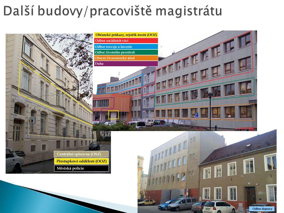 Další budovy/pracoviště magistrátu
