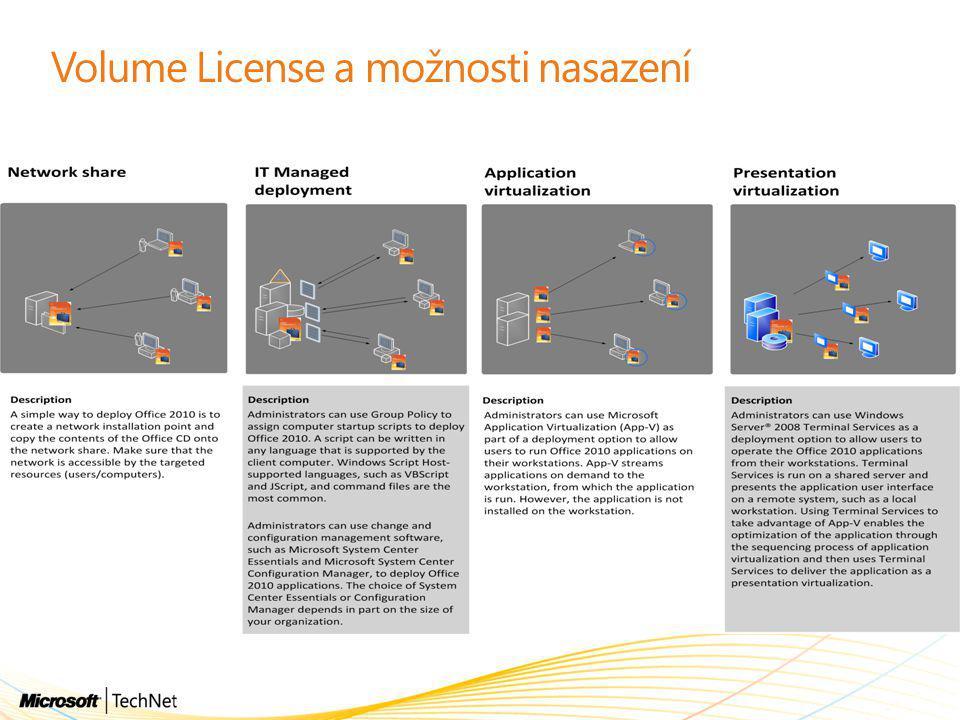 Volume License a možnosti nasazení