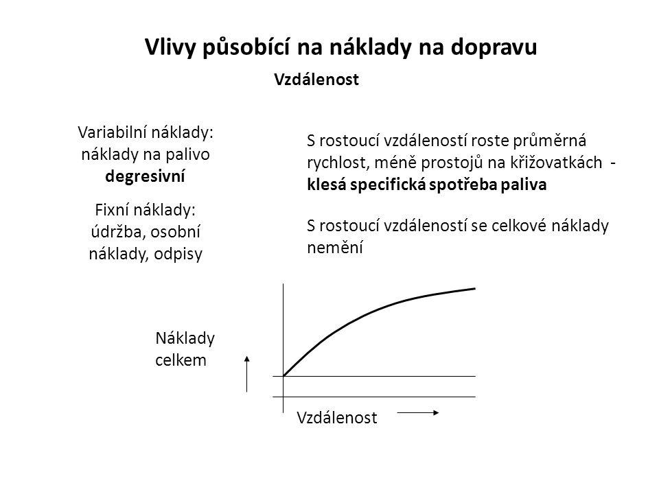 Vzdálenost Variabilní náklady: náklady na palivo degresivní S rostoucí vzdáleností roste průměrná rychlost, méně prostojů na křižovatkách - klesá spec