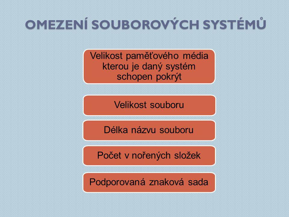 OMEZENÍ SOUBOROVÝCH SYSTÉMŮ Velikost paměťového média kterou je daný systém schopen pokrýt Velikost souboru Délka názvu souboru Počet v nořených slože