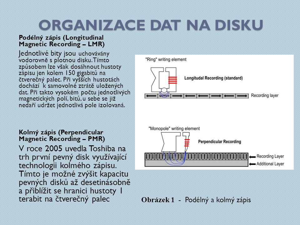ORGANIZACE DAT NA DISKU Podélný zápis (Longitudinal Magnetic Recording – LMR) Jednotlivé bity jsou uchovávány vodorovně s plotnou disku. Tímto způsobe