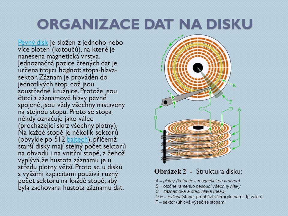 ORGANIZACE DAT NA DISKU Pevný diskPevný disk je složen z jednoho nebo více ploten (kotoučů), na které je nanesena magnetická vrstva. Jednoznačná pozic