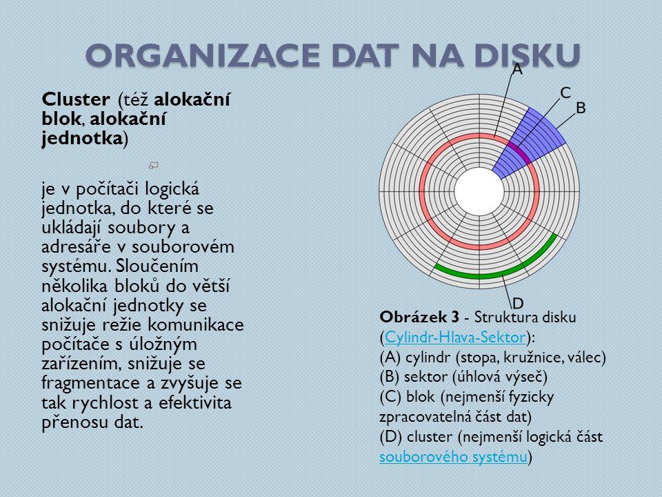 ORGANIZACE DAT NA DISKU Cluster (též alokační blok, alokační jednotka) je v počítači logická jednotka, do které se ukládají soubory a adresáře v soubo