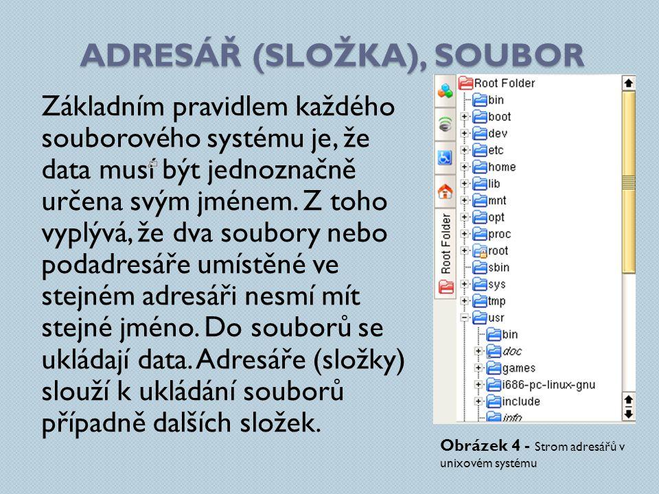 ADRESÁŘ (SLOŽKA), SOUBOR Základním pravidlem každého souborového systému je, že data musí být jednoznačně určena svým jménem. Z toho vyplývá, že dva s