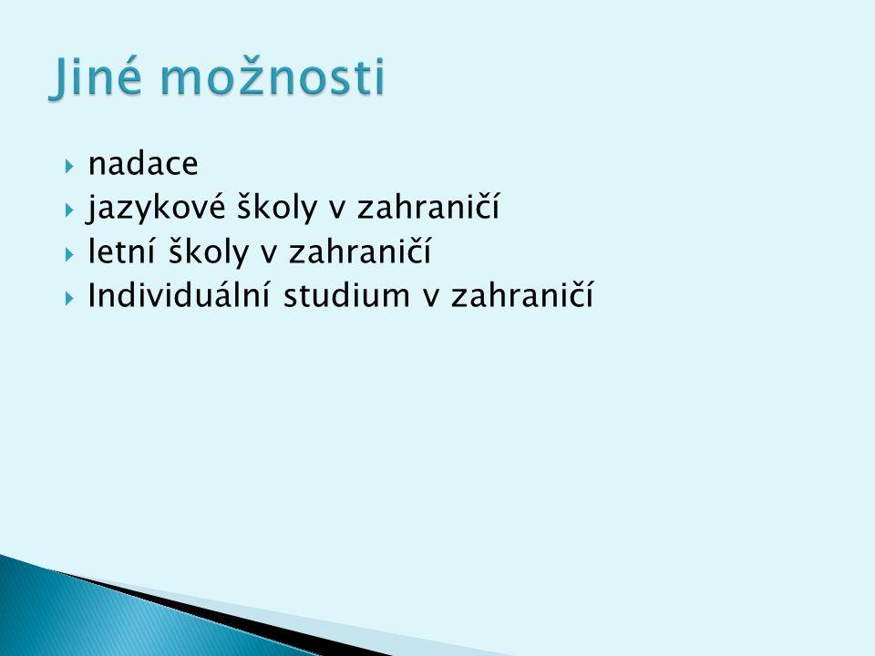  OVZS FPF zveřejňuje nabídky zahraničních pobytů na web.stránkách  http://www.slu.cz/su/fpf/cz/zahranicni-styky/