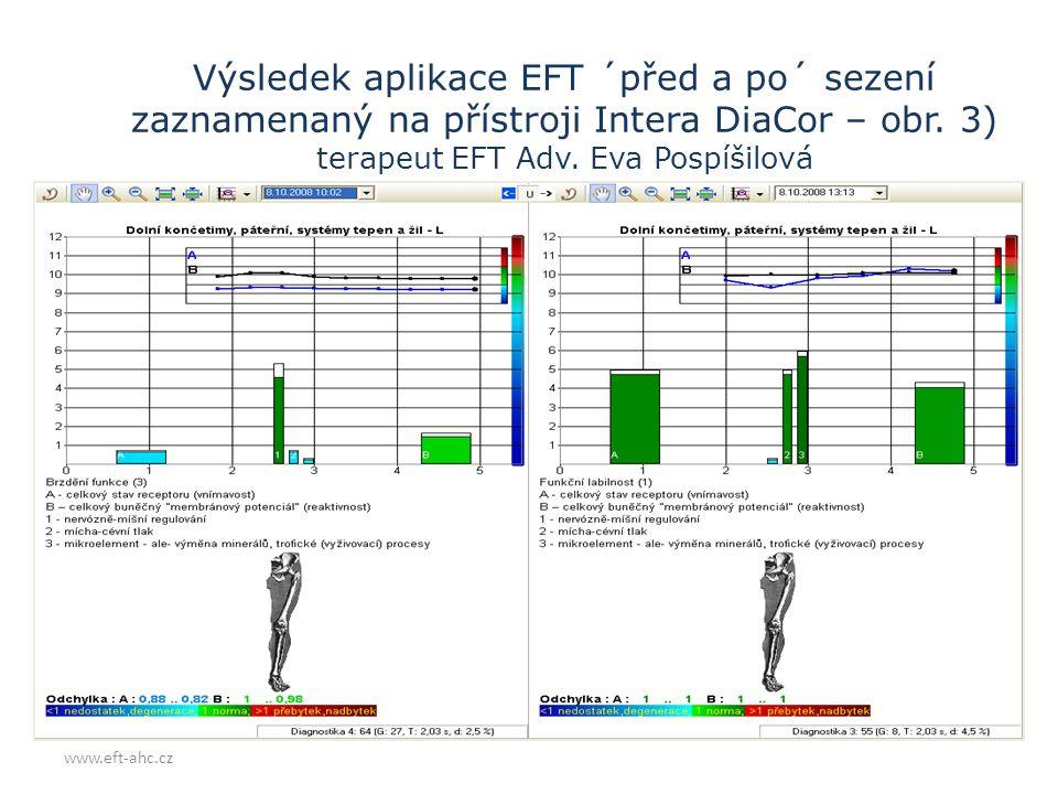 www.eft-ahc.cz Výsledek aplikace EFT ´před a po´ sezení zaznamenaný na přístroji Intera DiaCor – obr. 3) terapeut EFT Adv. Eva Pospíšilová