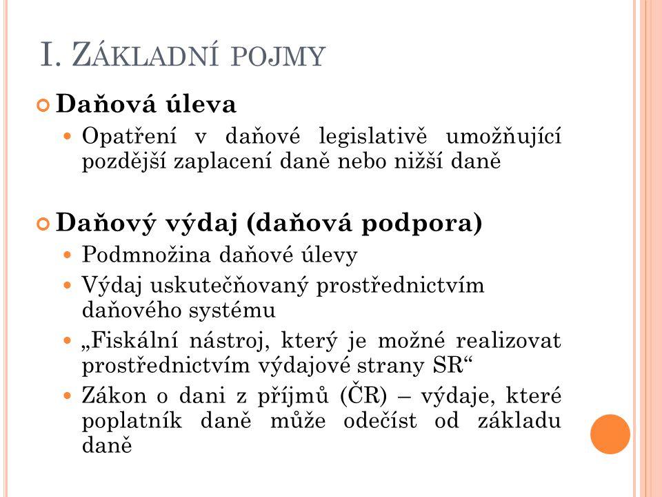 Dámy a pánové, děkuji Vám za pozornost Zdeněk.hrdlička@mfcr.cz