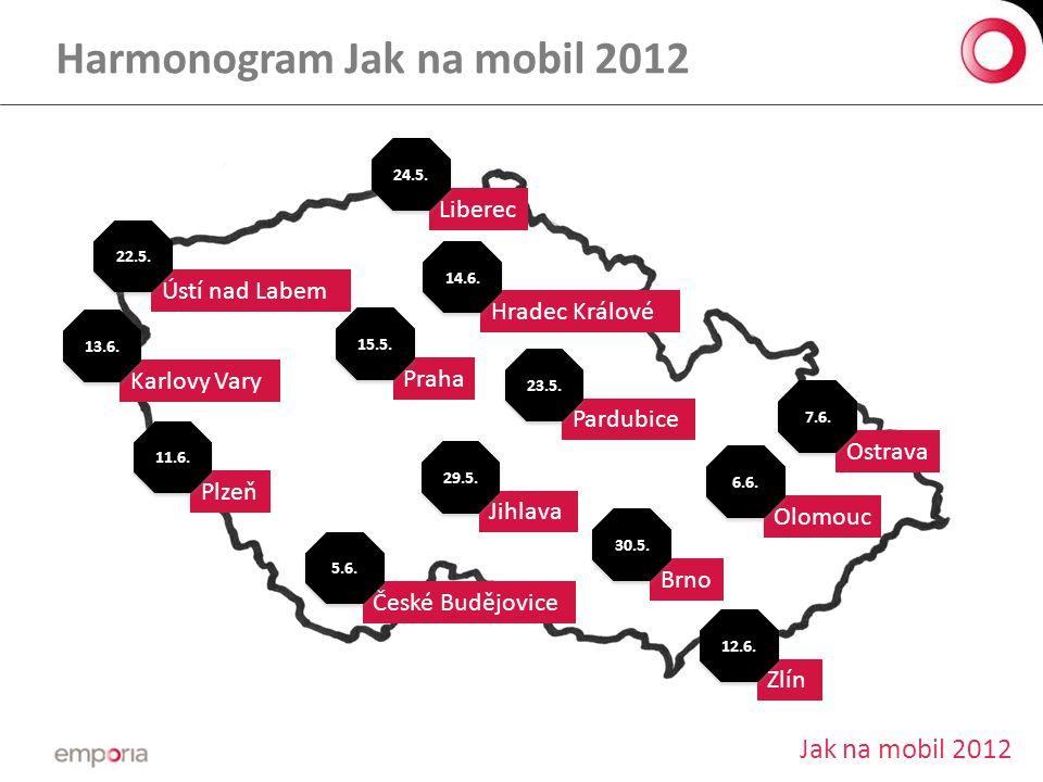 Harmonogram Jak na mobil 2012 Jak na mobil 2012 Zlín 12.6.