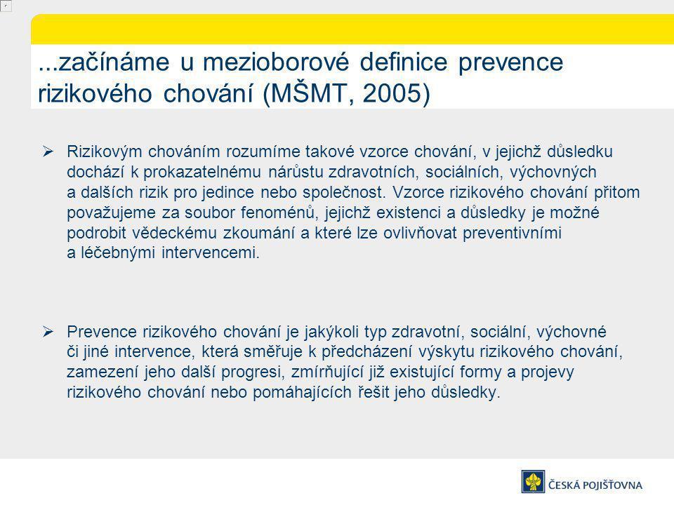 ...začínáme u mezioborové definice prevence rizikového chování (MŠMT, 2005)  Rizikovým chováním rozumíme takové vzorce chování, v jejichž důsledku dochází k prokazatelnému nárůstu zdravotních, sociálních, výchovných a dalších rizik pro jedince nebo společnost.