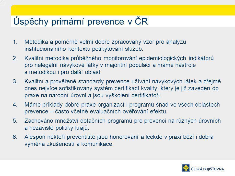 Úspěchy primární prevence v ČR 1.Metodika a poměrně velmi dobře zpracovaný vzor pro analýzu institucionálního kontextu poskytování služeb.