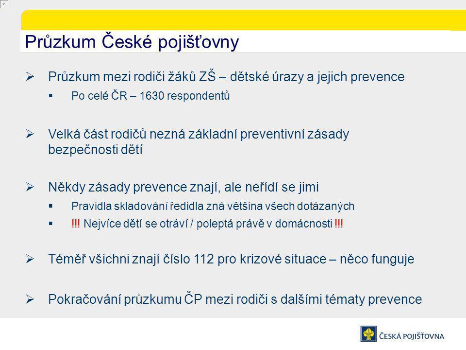 Doc. MUDr. Veronika Benešová, CSc. Centrum úrazové prevence, FN Motol Úrazovost dětí v ČR