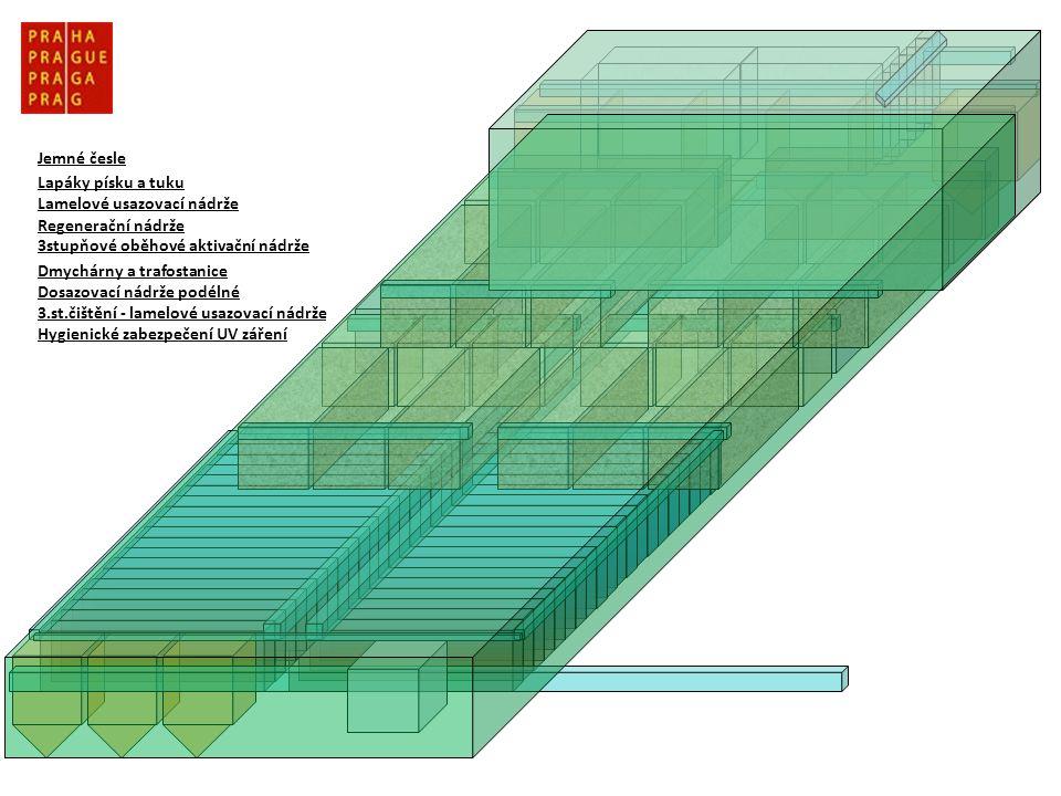 Jemné česle Lapáky písku a tuku Lamelové usazovací nádrže Regenerační nádrže 3stupňové oběhové aktivační nádrže Dosazovací nádrže podélné Dmychárny a