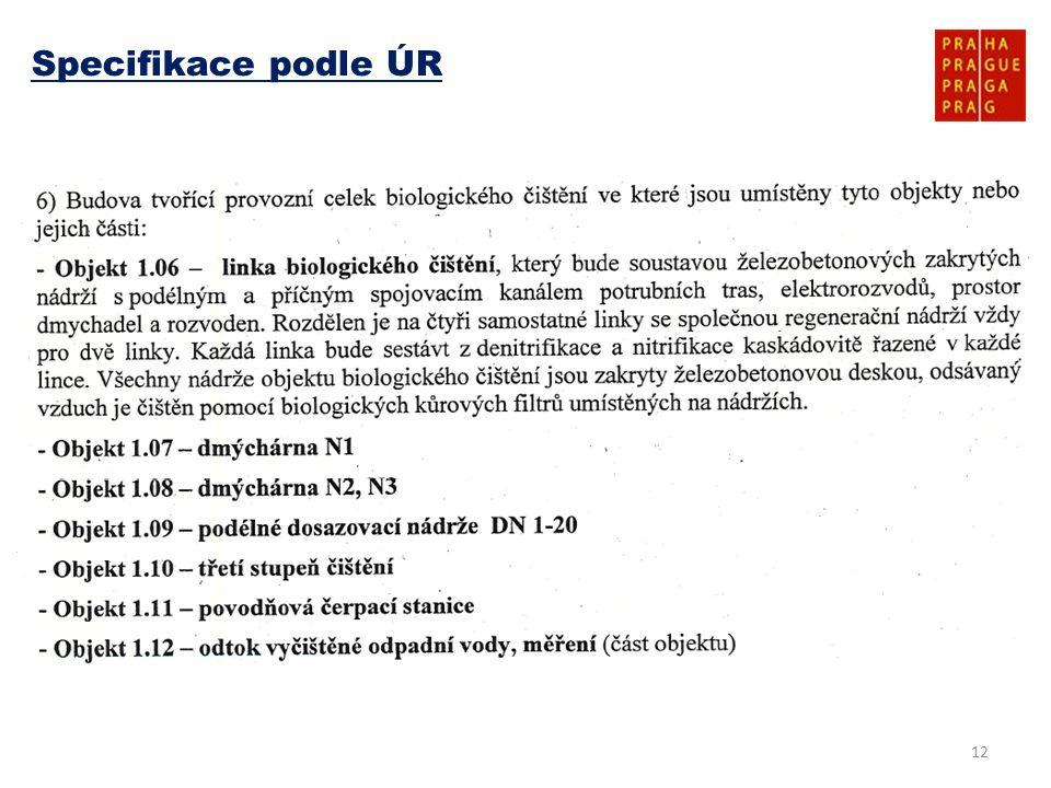 12 Specifikace podle ÚR